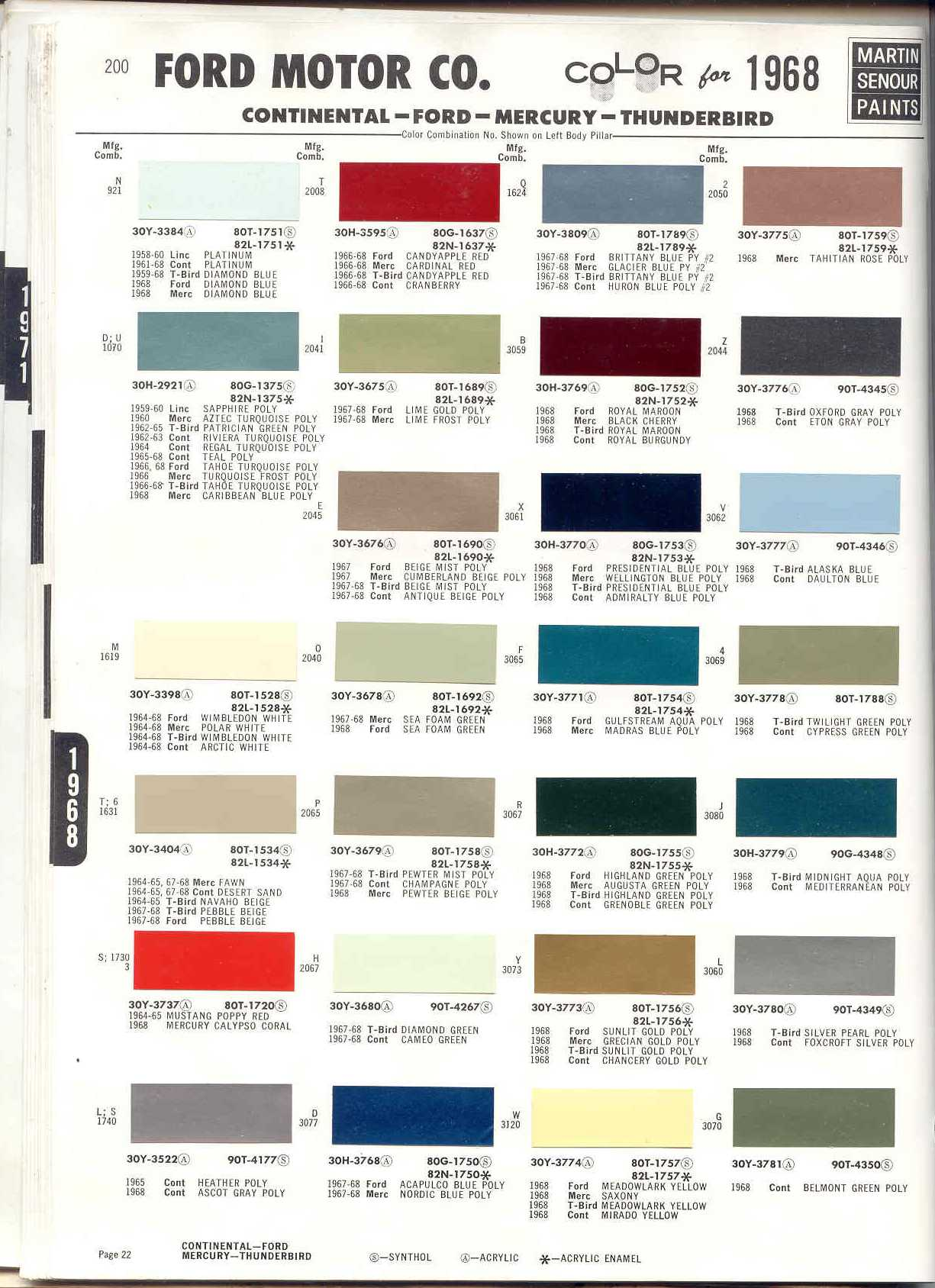Torino paint colors nvjuhfo Choice Image