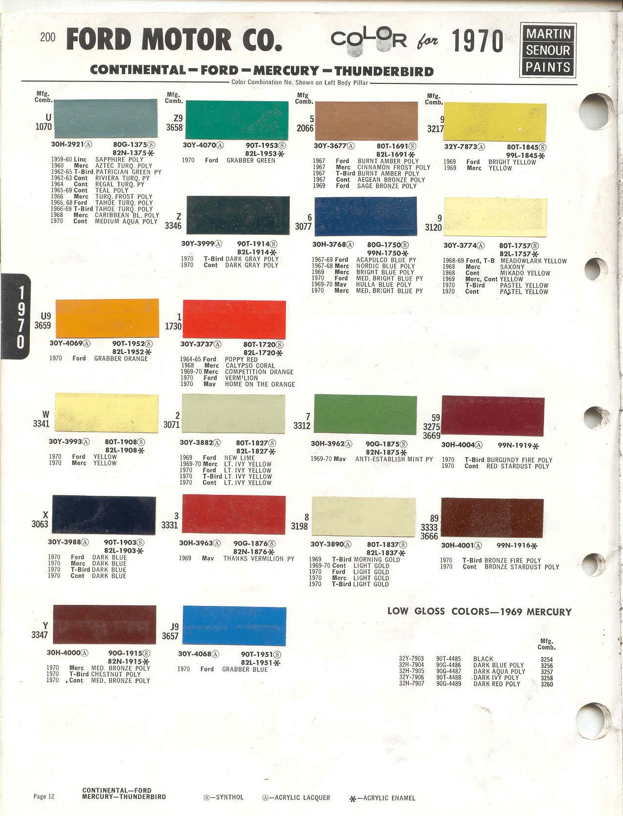 Torino paint colors 19702g 445740 bytes nvjuhfo Choice Image