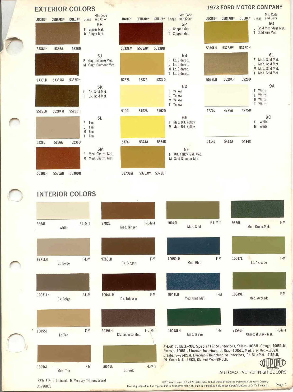 Ford Ranchero Paint Colors