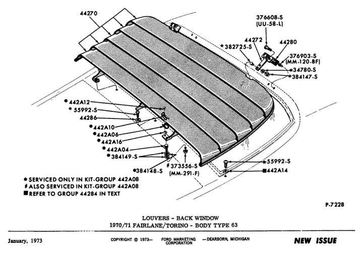Phenomenal 1970 Ford Torino Ignition Wiring Diagram 1971 Ford Torino Wiring Wiring 101 Swasaxxcnl