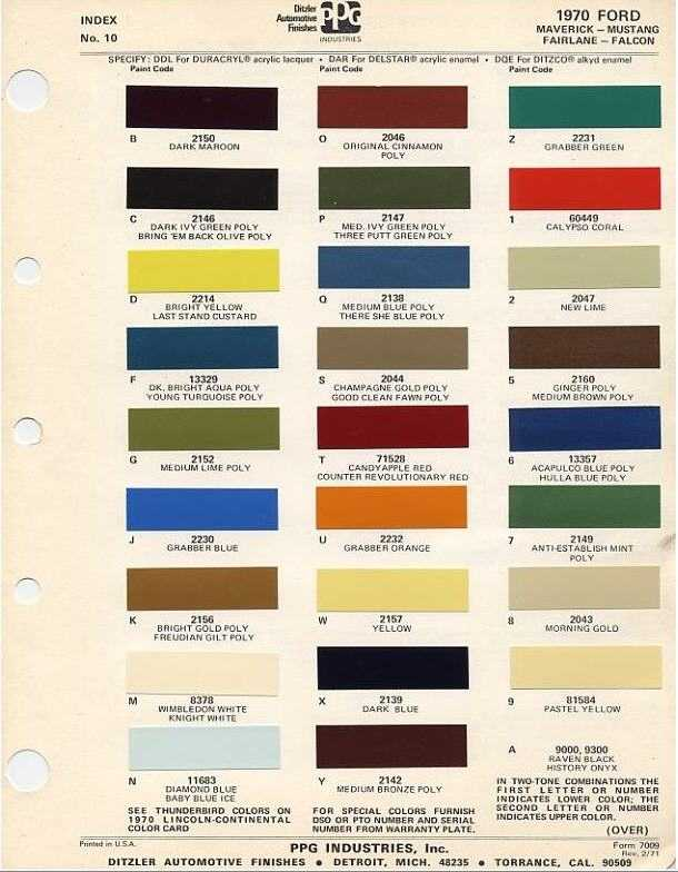Ford car colour chart uk