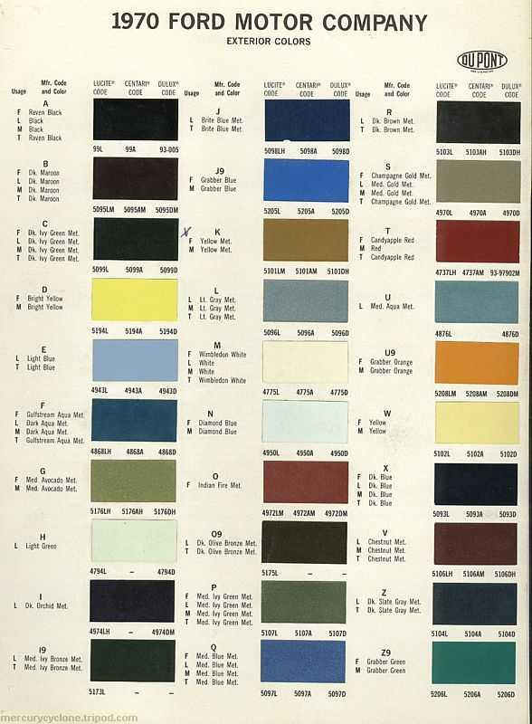 Bill Hood Ford >> Torino Manuals, Literature, and Dealer Info