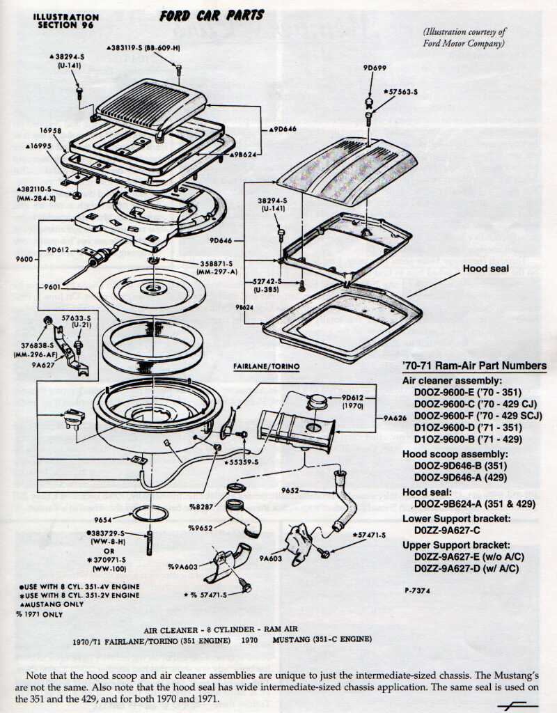 1970 Torino Gt Vacuum Diagram Illustration Of Wiring 1969 Ford Fairlane Schematics And Information Rh Torinocobra Com Fastback